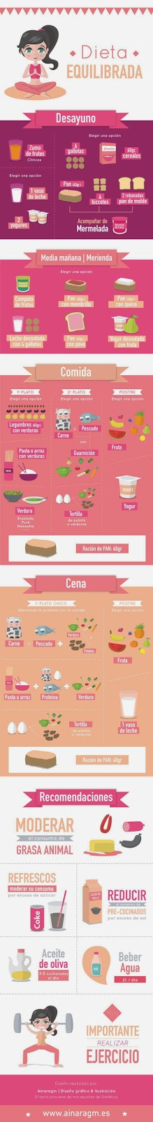 Dieta diaria saludable