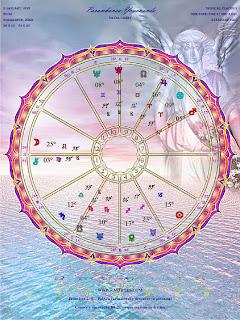 pide ahora tu horoscopo