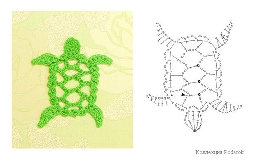 Crochetpedia 2d crochet turtle applique ok so i found 2 free patterns for turtles this first one is a delicate turtle pattern quite nice dt1010fo