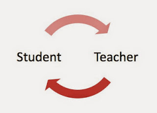 Student becomes teacher becomes student