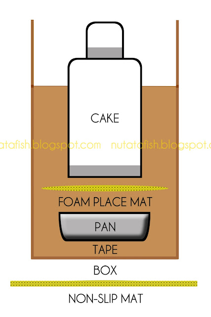 Boxes For Transporting Tiered Cakes