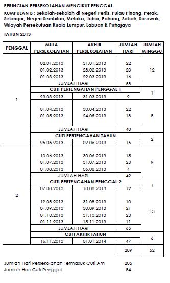 Jadual cuti sekolah kumpulan B