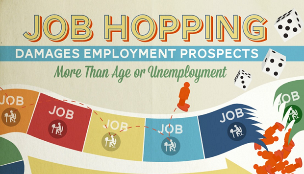 Job Hopping Damages Employment Prospects [Infographic] ~ Visualistan