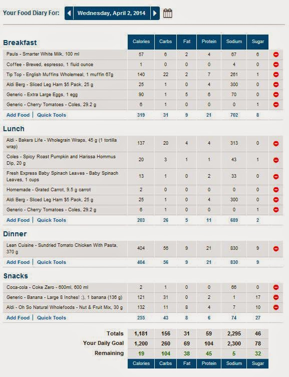 Why Lose Tomorrow No Lite N Easy For Me Weight Loss Week - 1200 calorie meal plan for weight loss