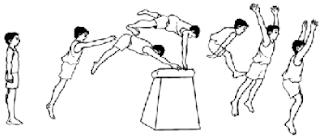 Lompat kangkang adalah
