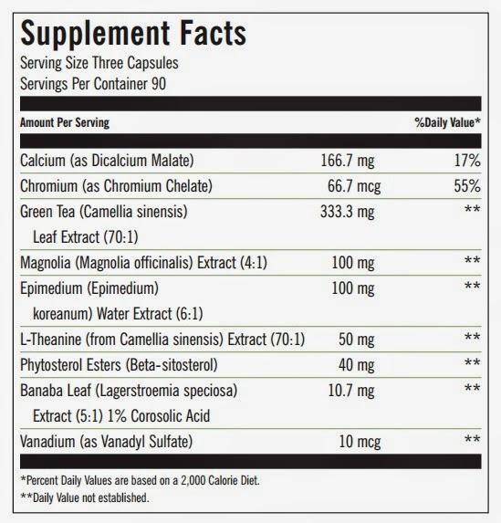 thành phần Thực phẩm chức năng TRA Complex Trà Nuskin