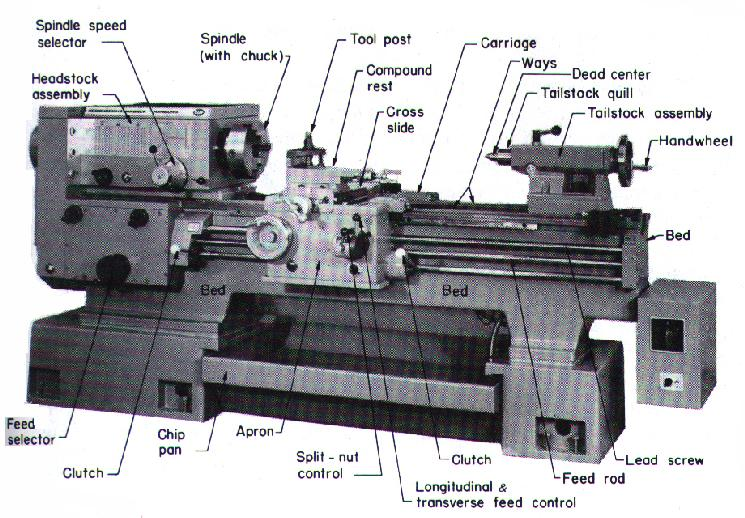 what is machine used for