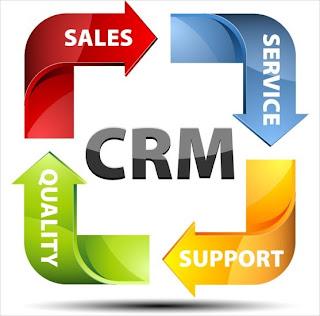 benefits_of_crm