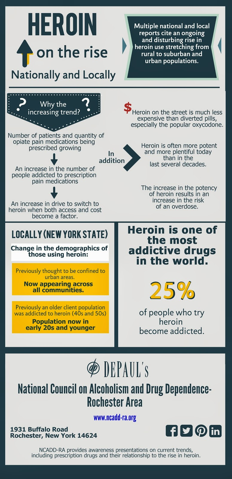 teen drug use why is it on the rise and what can we do about it What we do not discuss, however, is one of the fastest growing affairs in teens and young adults throughout the country  - why do teens use drugs many reasons.