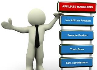 Quảng bá sản phẩm Affiliate với Email Marketing