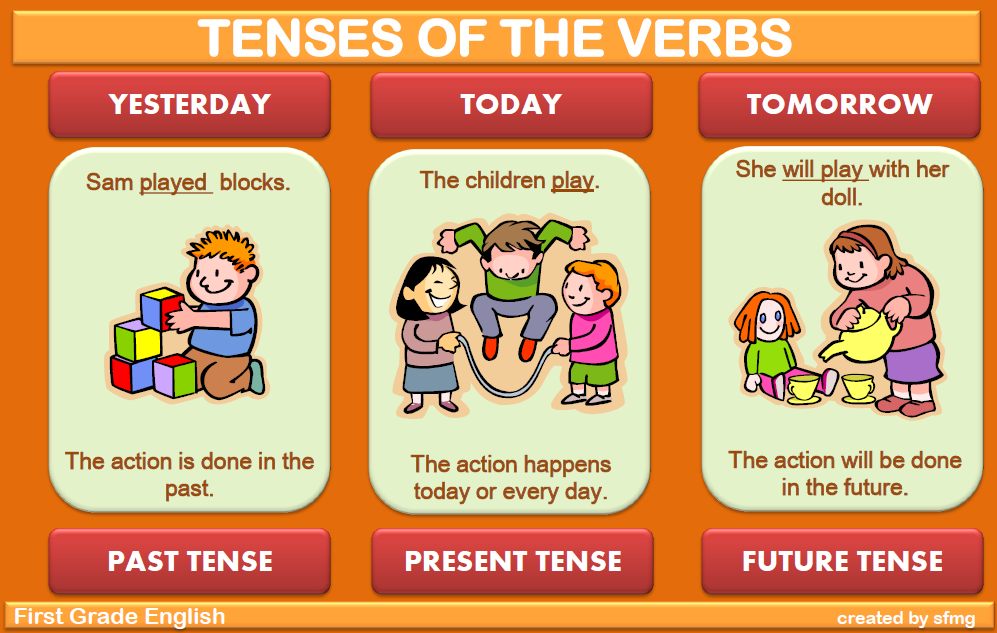 verb tenses Verb tenses no please don't tense up relax let this article simplify matters for you in a helpful summary of twelve tenses.