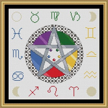 Zodiac Pentragram