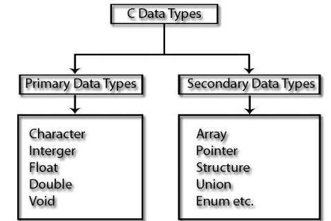 secondary data collection definition pdf