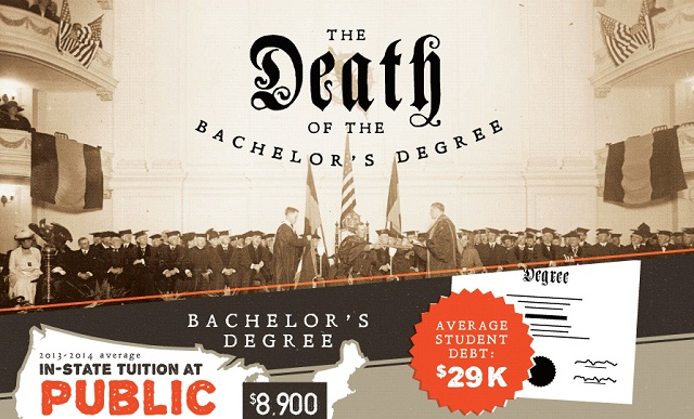 Image: The Death of the Bachelor's Degree