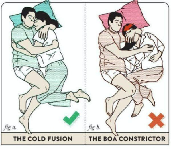 Couples Sleeping Positions What Is Their Meaning