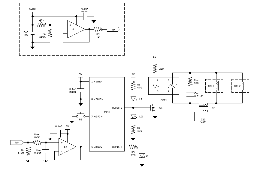 On The Drawing Board  Microcontroller