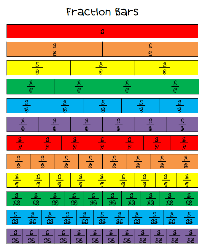 Nifty image with regard to fraction bars printable