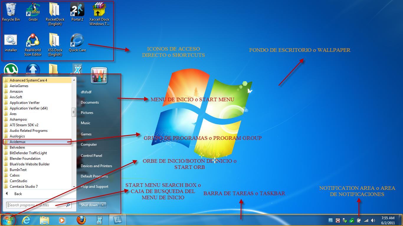 Anatomia de una ventana del Sistema Operativo Microsoft Windows