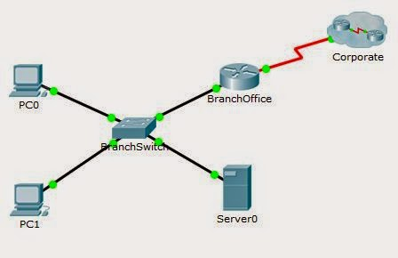 Adding Computers to an Existing Network