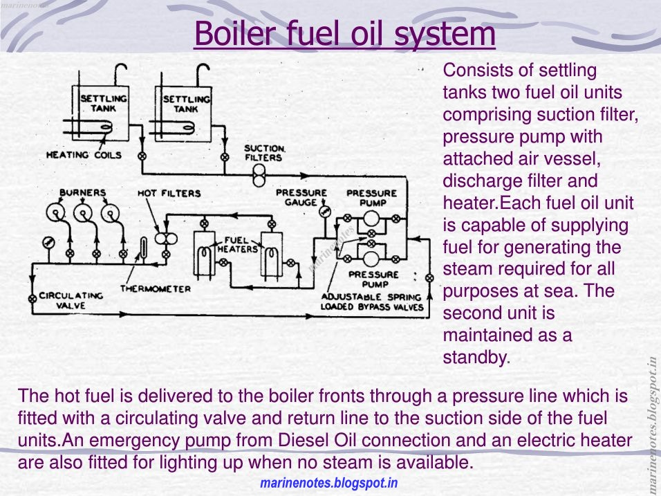 Boiler Fuel oil system | Marine Notes