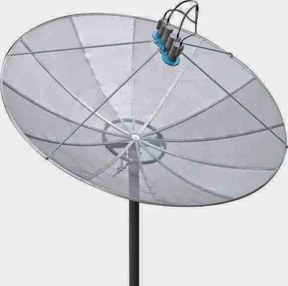 Fungsi antena parabola