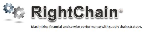 RightChain™