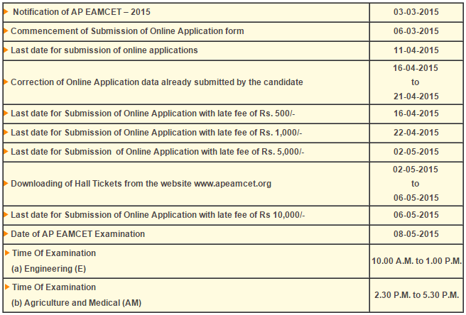 AP EAMCET Hall Ticket or Admit Card Download 2015 at www.apeamcet.org