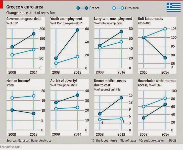 comparativa Grecia Union Europea