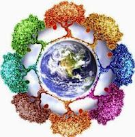 Pengertian Ekologi: Apa itu Ekologi?