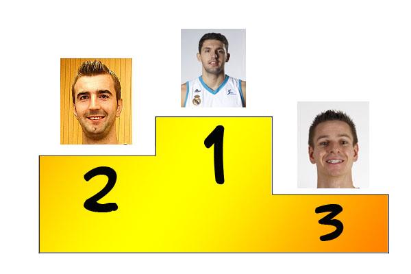 El Rincón del Básket - Fórmula Básket