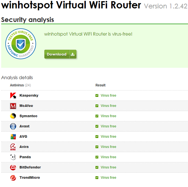 Windows wifi router