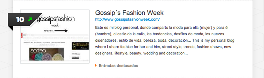 blog de moda mas influyente olga gigirey gossipsfashionweek gossip fashion week
