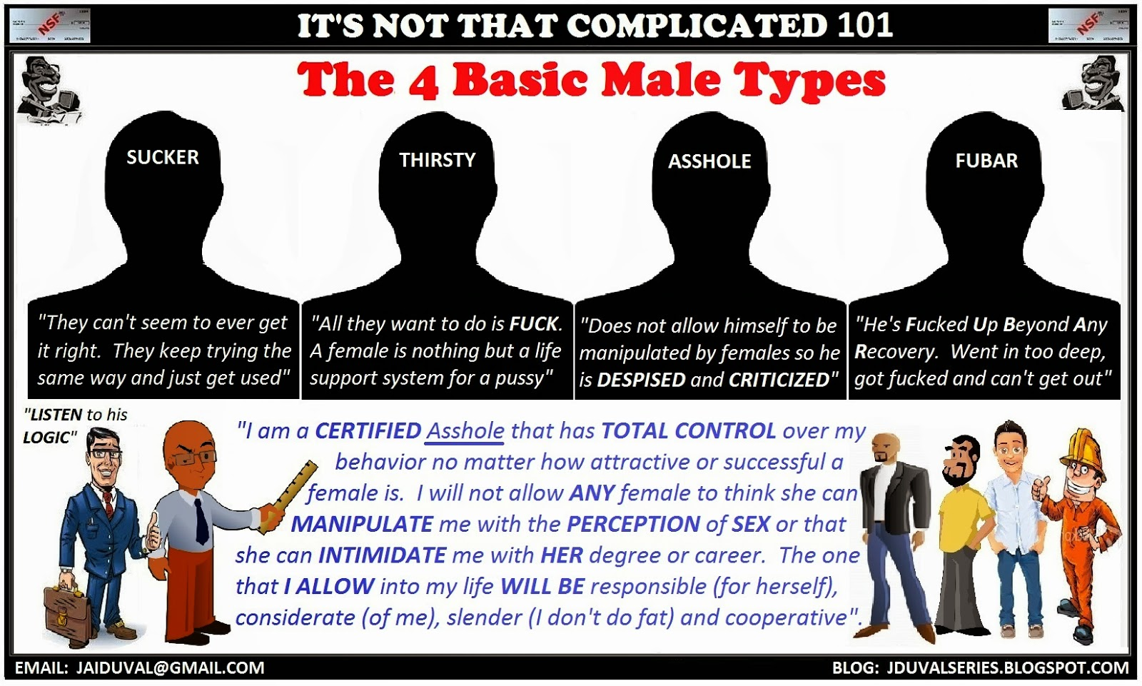 You are not all complicated, he is just an asshole