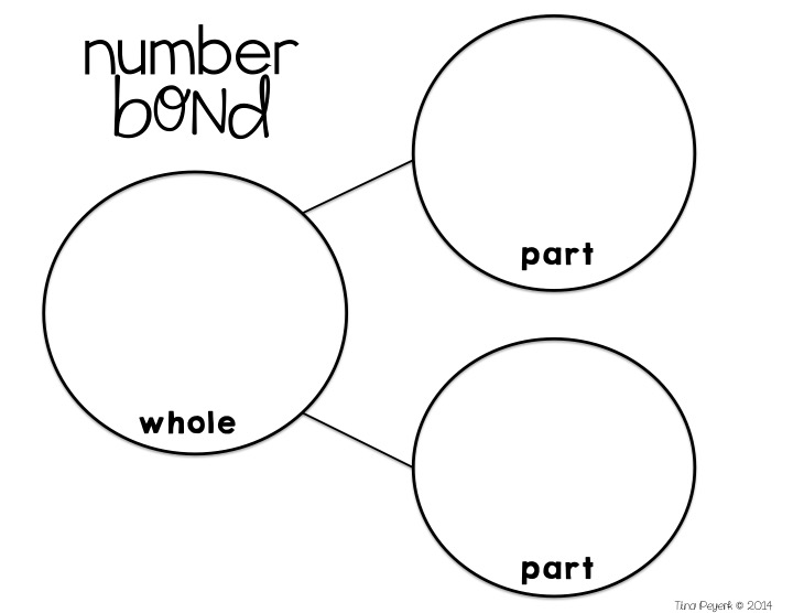 I'-ll be the first to admit it. I LOVE teaching number bonds! Well ...