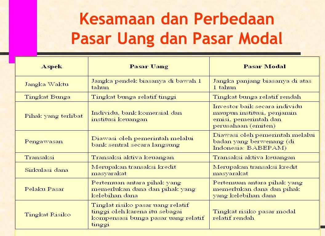 Mengenal Perbedaan Pasar Uang Dan Pasar Modal Definisi