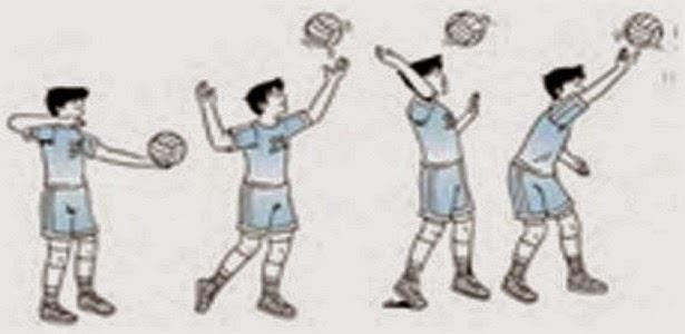Skills in Volleyball, Teknik atau Skill dalam Bola Voli ...