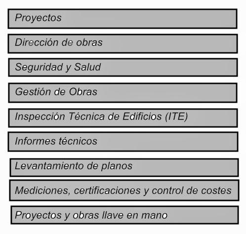 Gesti n integral de proyectos - Gestion integral de proyectos ...