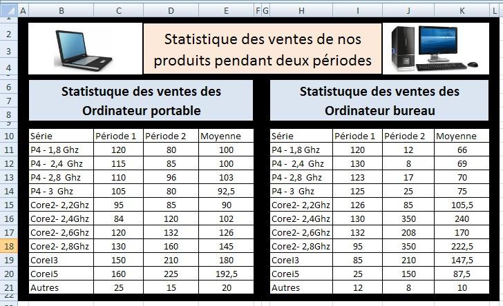SAISIR UN TEXTE SUR PLUSIEURS LIGNES EXCEL | Cours, Exercices et QCM Sur Microsoft Excel