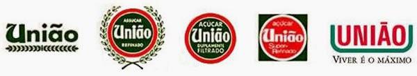 Evolução da marca: Açúcar União