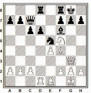 Partida de ajedrez Capablanca - Tanarov (1918)