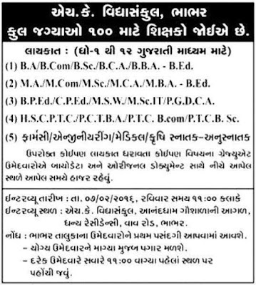 H. K. Vidyalaya Bhabhar Teachers Recruitment 2016
