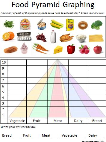 empowered by them food pyramid graph. Black Bedroom Furniture Sets. Home Design Ideas