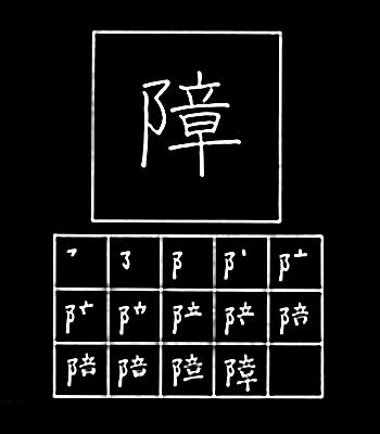 kanji menghambat