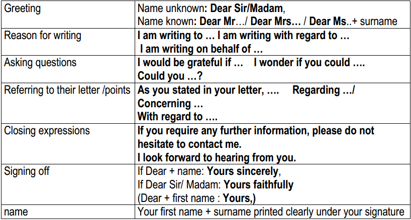 how to write a complaint letter to get attantiob