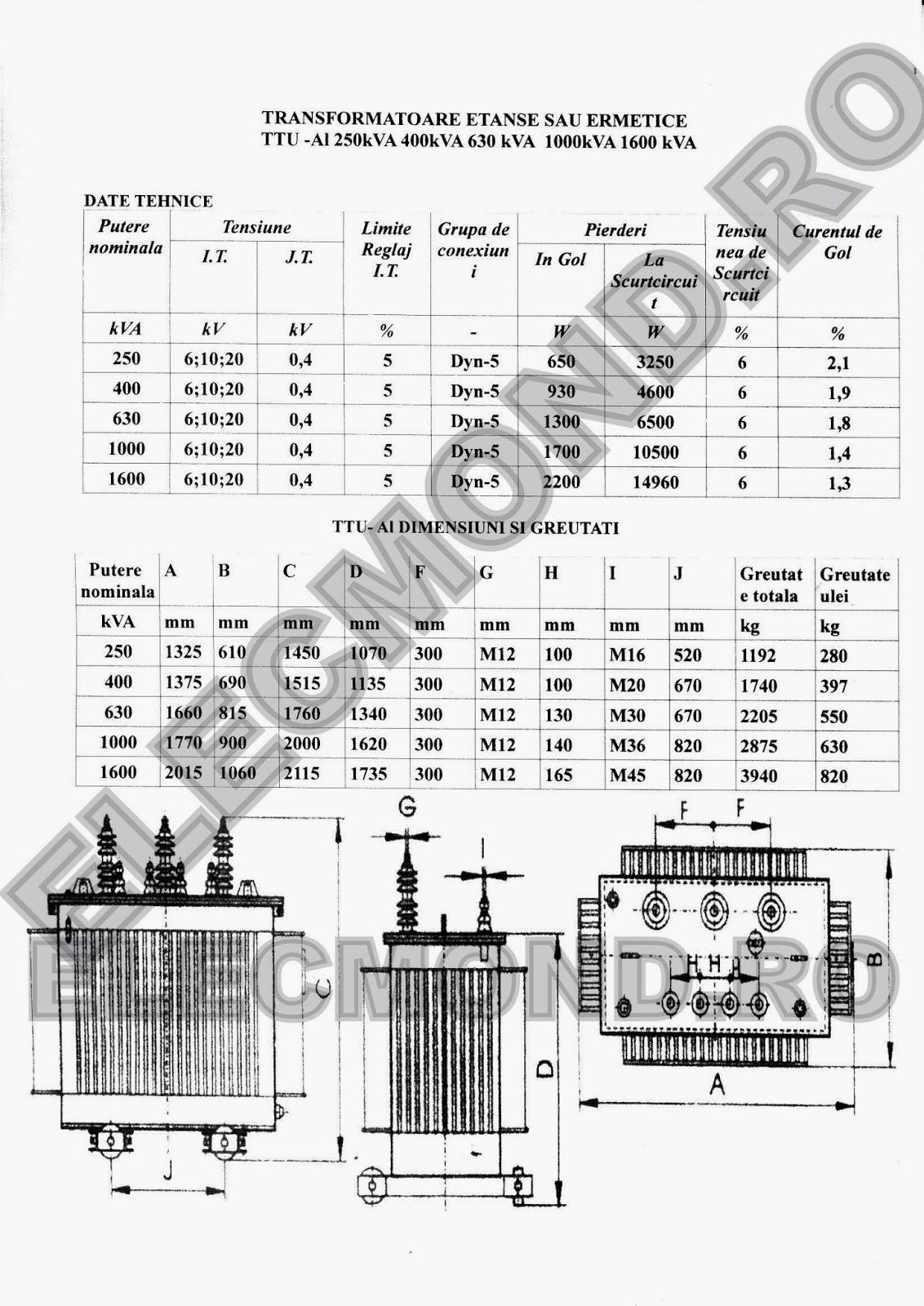 DATE TEHNICE TRANSFORMATOARE ERMETICE ETANSE  ALUMINIU 250 kVA 400 kVA 630 kVA 1000 kVA 1600 kVA, elecmond  ,
