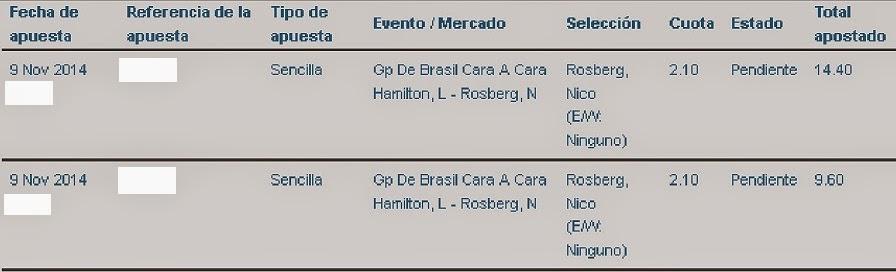 Apuestas Deportivas Rosberg Formula 1 – Gran Premio de Brasil/Sao Paulo