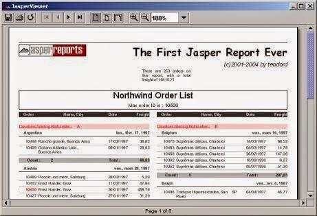 JasperReports Library