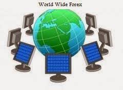 world wide forex market