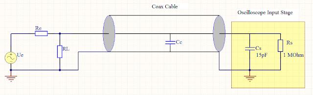 esquema sonda pasiva osciloscopio sin compensar x1,oscilloscope passive probe schematic no compensation