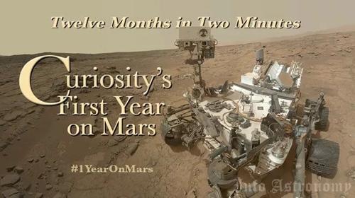 Curiosity Genap 1 Tahun di Planet Mars